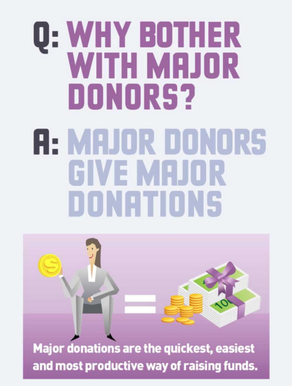 Majordonations2